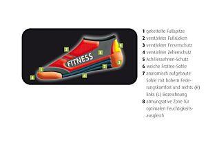 SISSEL  Fitness Socken